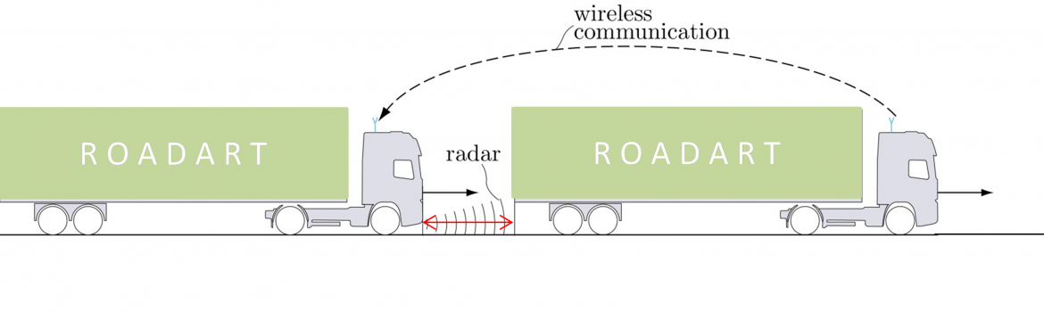 Cooperative Adaptive Cruise Control